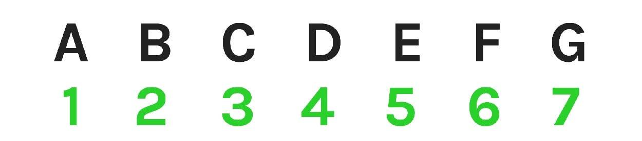 Musical Alphabet 1
