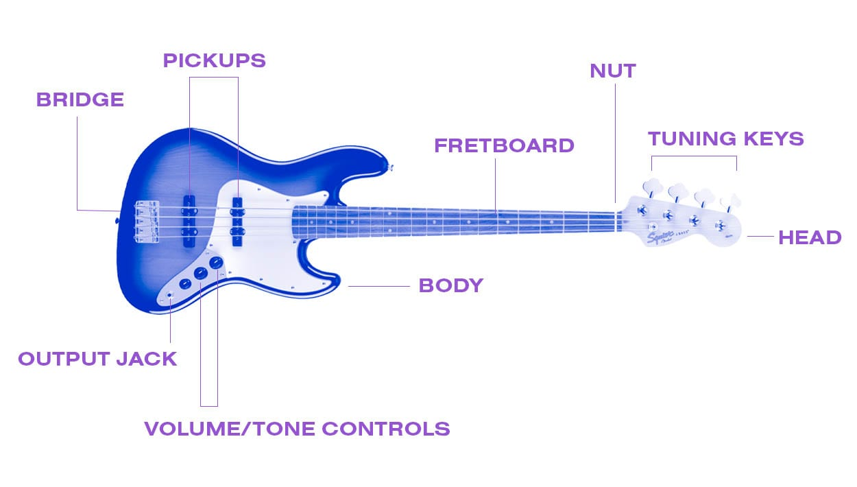 header bass parts