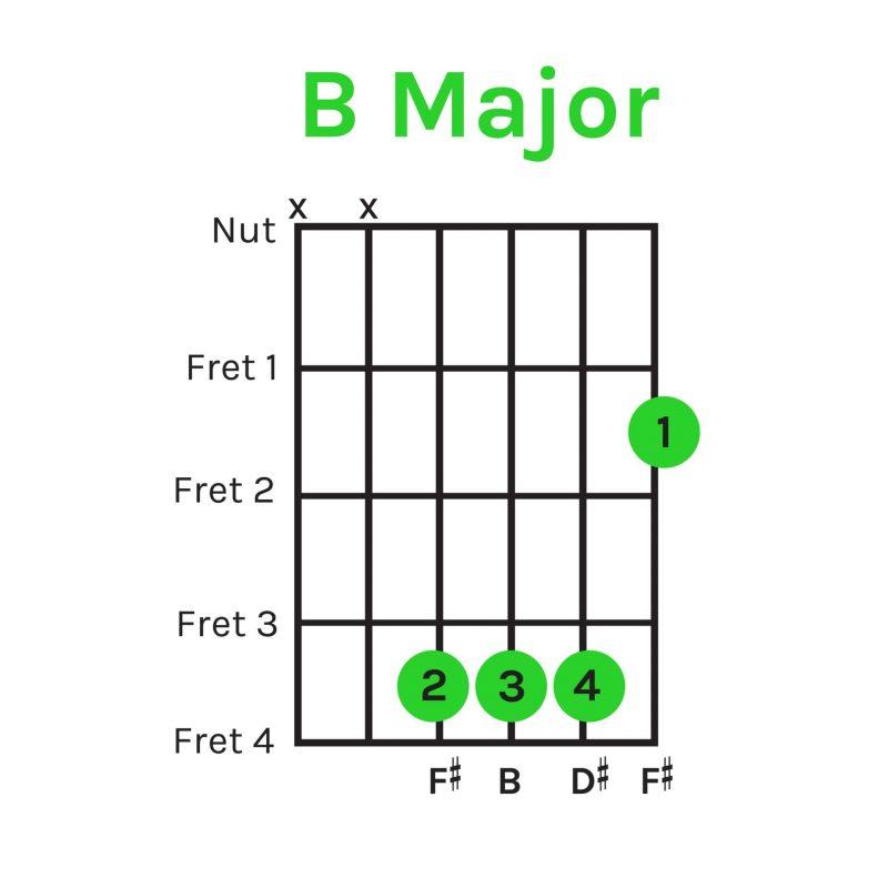 B Major 1