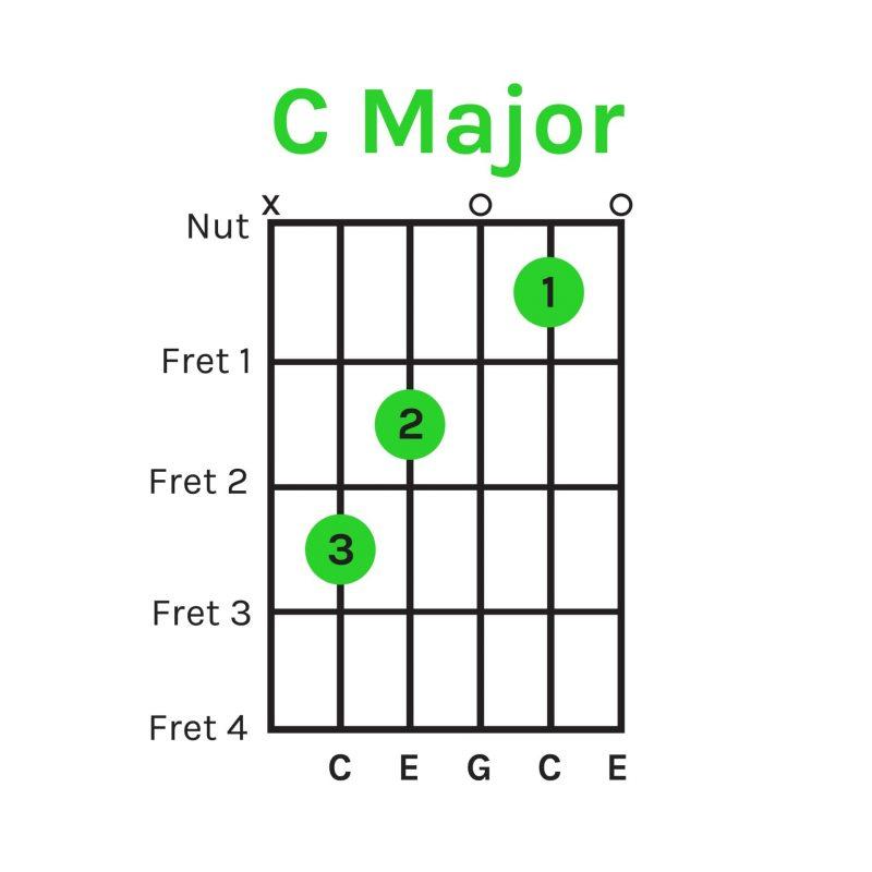 C Major 1